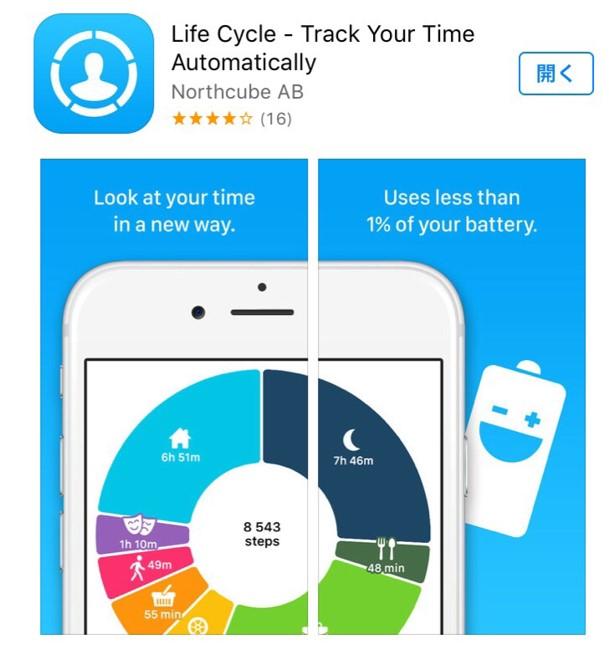 自分のライフログが記録される life cycle という iphone アプリが面白