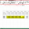 Excel(エクセル) 長いけど便利なAltから始まるショートカットキー 6個