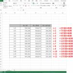 マクロ(Excel VBA) 挫折しやすいポイント「繰り返し処理」に使う For文