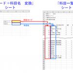 マクロ(Excel VBA)Do 文を使って科目コードを科目名に変換する方法