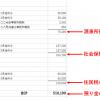 Excel(エクセル) SUBTOTAL 関数で勘定科目の金額の小計と合計を計算し内訳表を作成する