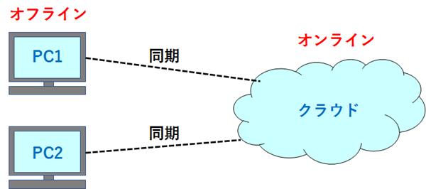 Image(318)