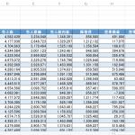 Excel(エクセル)  Shift キーと Ctrl キーを用いたデータ選択の方法