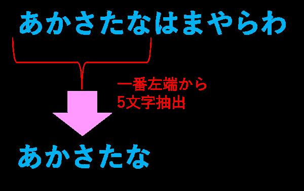 left-right-mid_4