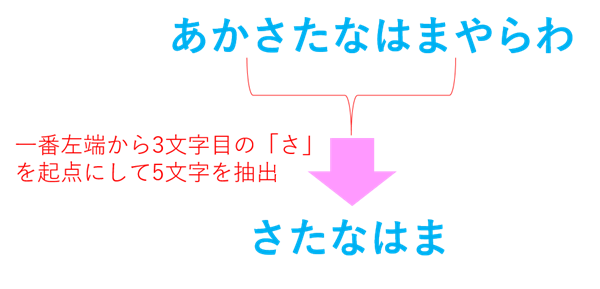 left-right-mid_9