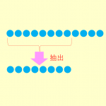 Excel(エクセル) 文字列の一部を抽出できる LEFT、RIGHT、MID 関数の使い方