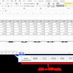 Excel(エクセル) SUM 関数を使って複数のシートのデータの合計額を計算する方法、従業員の給与一覧表の作成などに使える
