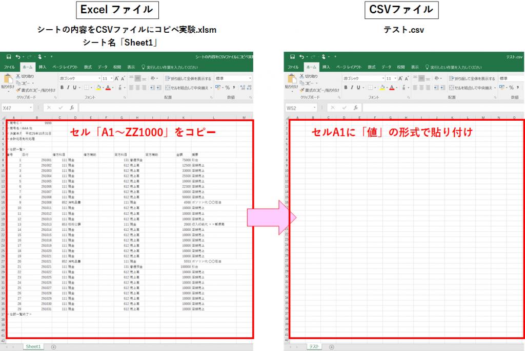 Excel VBA(マクロ)を使って Excelシートの内容を CSV ファイルに ...