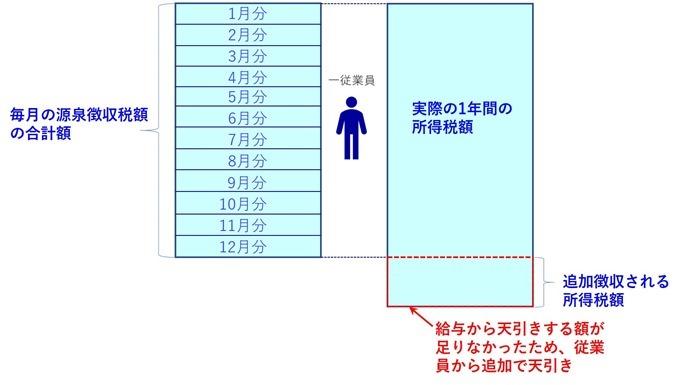 kanpu_shikumi_4