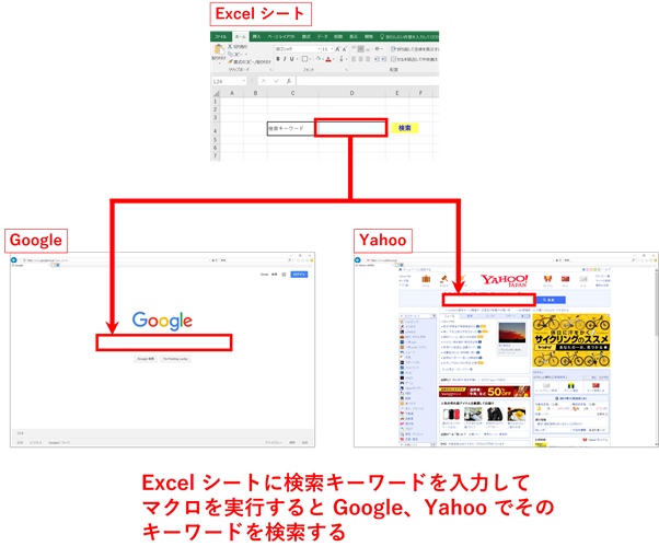google-yahoo-search-code_1