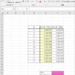 Excel VBA コードを実行する時だけシートの保護を解除する方法