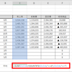 Excel(エクセル)  COUNTIFS 関数で必要なデータの数を数えて平均値を計算する
