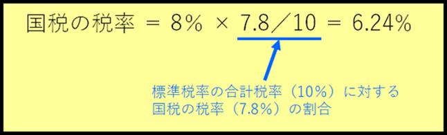 軽減税率の国税の税率