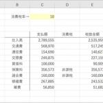 Excel(エクセル) データの入力規則で「ユーザー設定」を使って複数の特定の数値しか入力できなくする方法