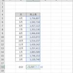 Excel(エクセル)の関数、まずは SUM 関数だけを覚えれば良いと思う