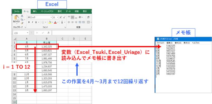 Excelからメモ帳へ1行ずつ書き出し