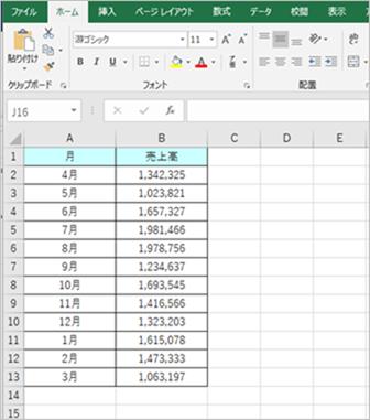 Excel売上高表