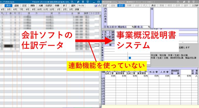 会計ソフトと事業概況説明書システム