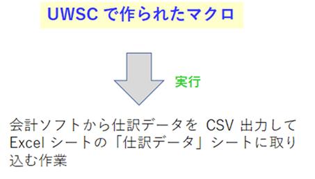 UWSC マクロ