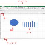 なかなか理解できなかったマクロ(Excel VBA)の「オブジェクト」について、セルの計算を例にあげて説明