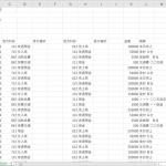 マクロ(Excel VBA)で会計ソフトのデータを加工するときの工夫、科目・金額などの項目を検索して列番号を把握する