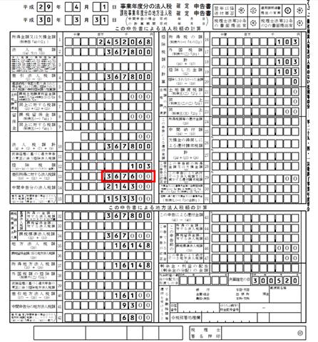 法人税申告書別表1