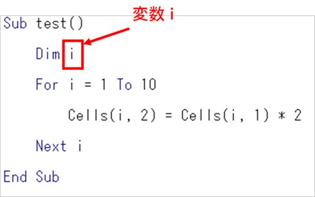 変数iを使う