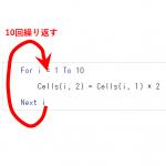 【初心者向け】Excel VBA(マクロ)繰り返し処理入門、For  文の使い方