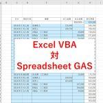 「Excel VBA 対 Spreadsheet GAS」 データを日付順に並び変える方法を現金出納帳を例に説明
