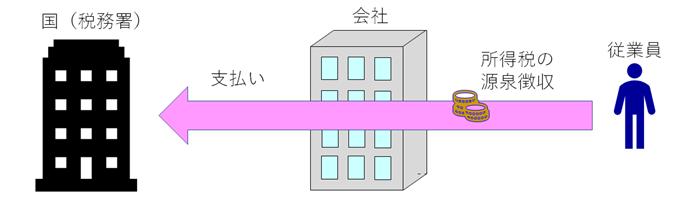 Image(15)
