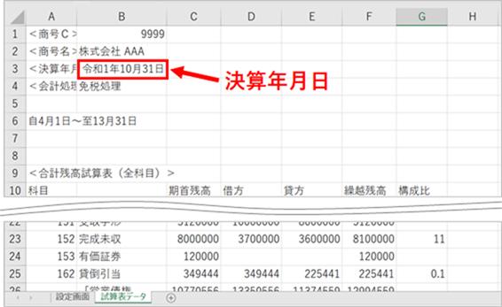 「試算表データ」シートから決算年月日を読む