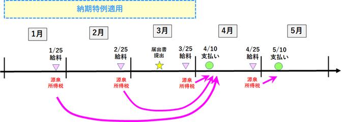 Image(22)