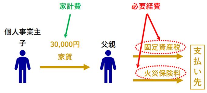 Image(1)