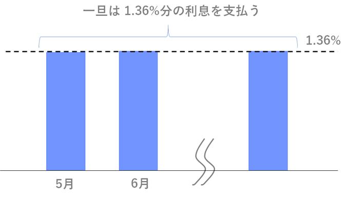 Image(4)